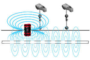 Signal Generating